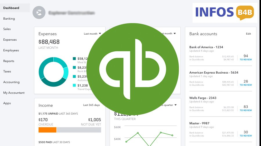 QuickBooks Users Email List | QuickBooks Users Mailing List | Infos B4B