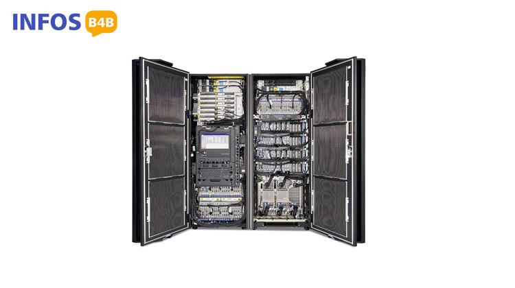 IBM Mainframe Users List